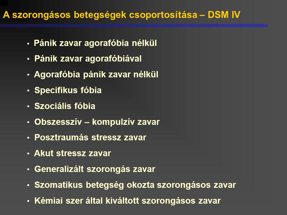 A szorongásos betegségek csoportosítása – DSM IV