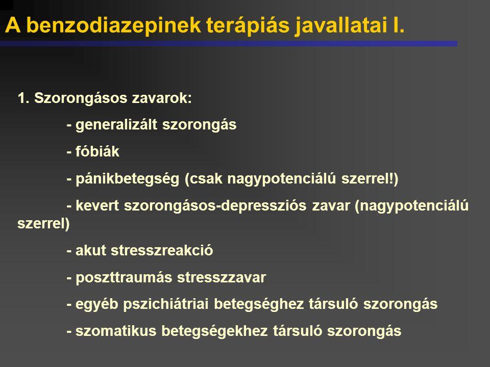 A benzodiazepinek terápiás javallatai I.