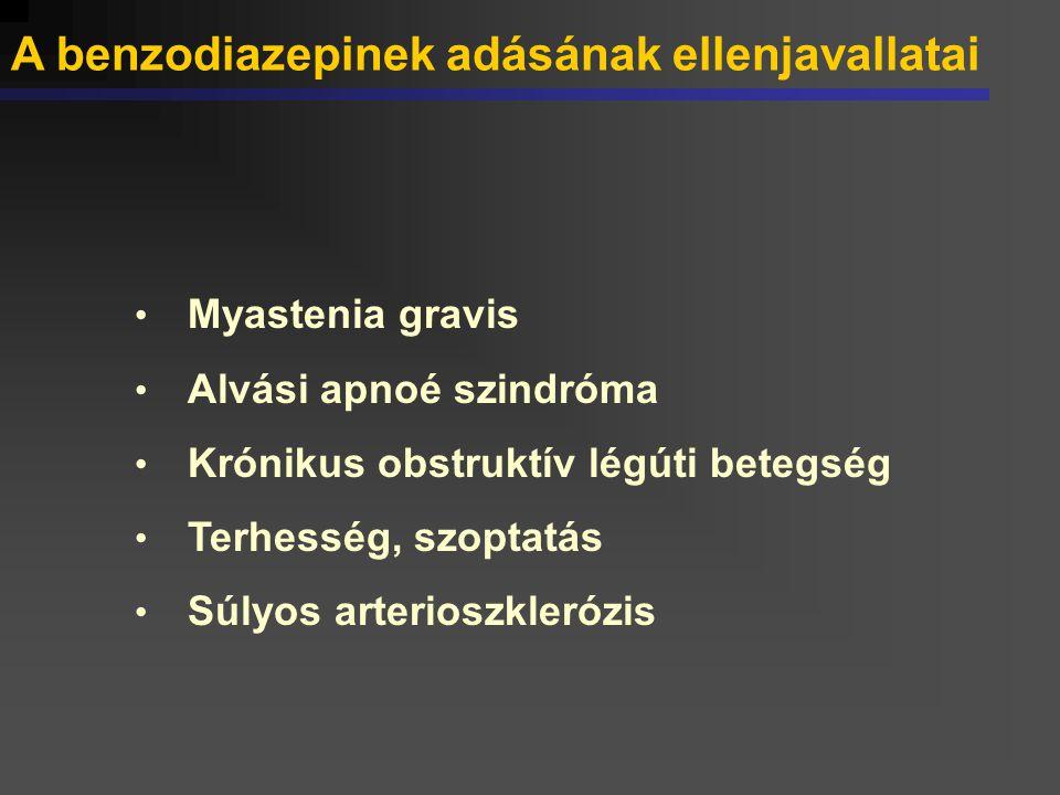 A benzodiazepinek adásának ellenjavallatai