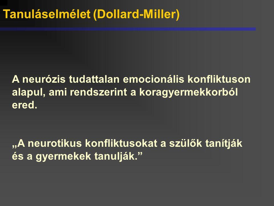 Tanuláselmélet (Dollard-Miller)