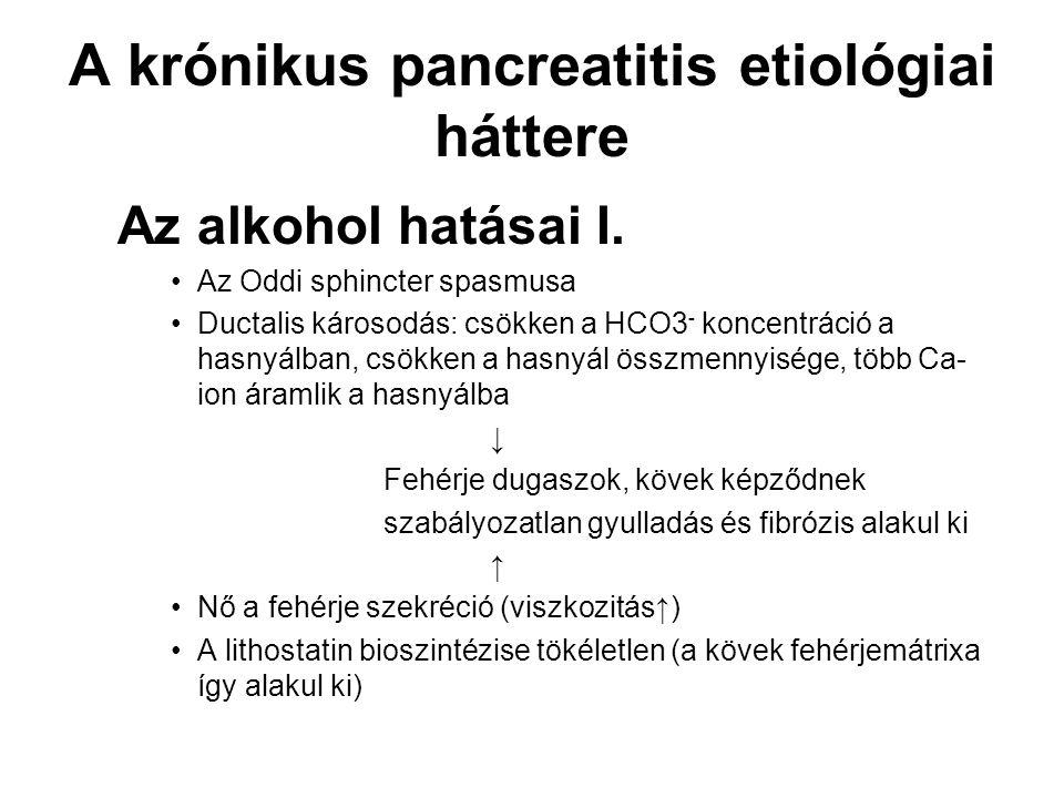 A krónikus pancreatitis etiológiai háttere