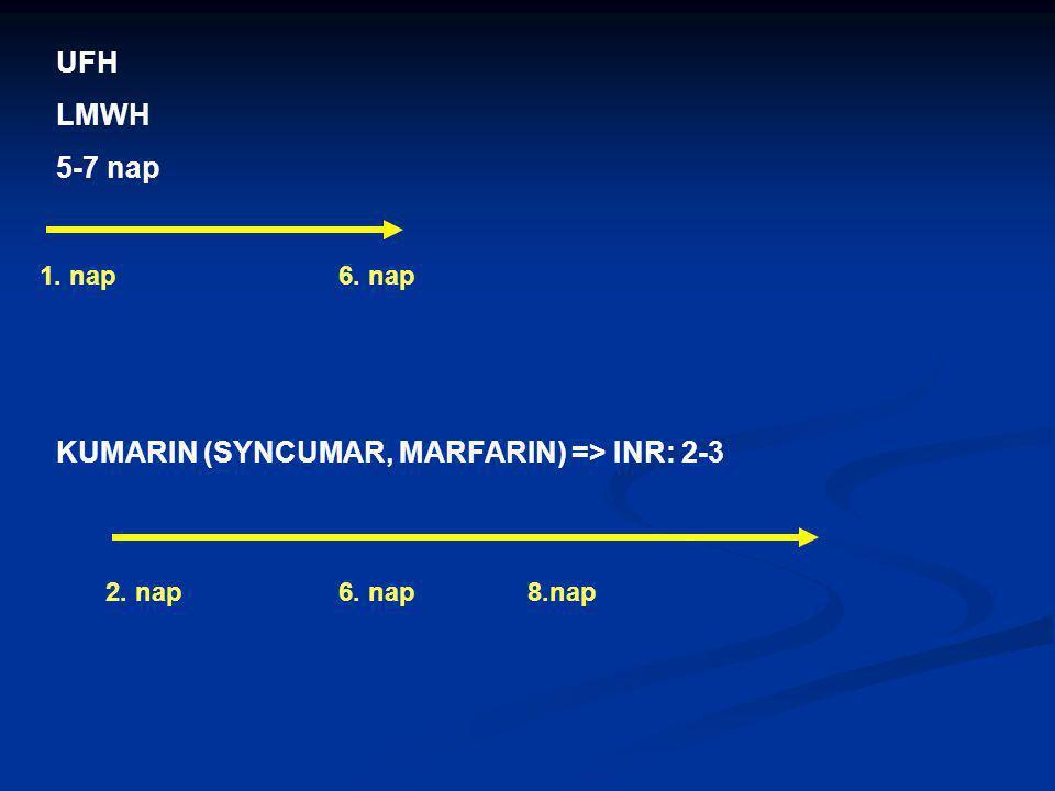 KUMARIN (SYNCUMAR, MARFARIN) => INR: 2-3