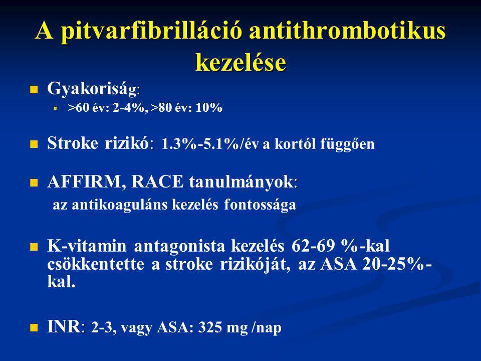 A pitvarfibrilláció antithrombotikus kezelése