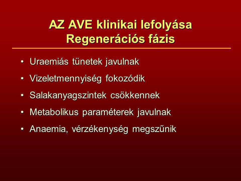 AZ AVE klinikai lefolyása Regenerációs fázis