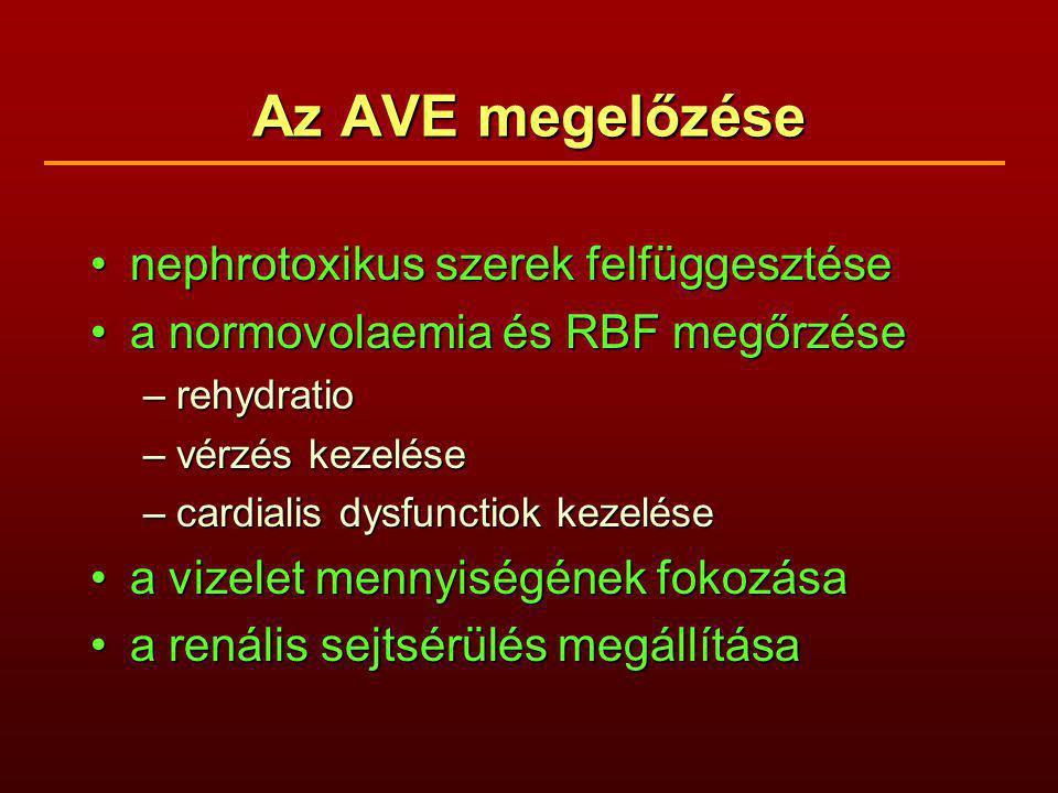 Az AVE megelőzése nephrotoxikus szerek felfüggesztése