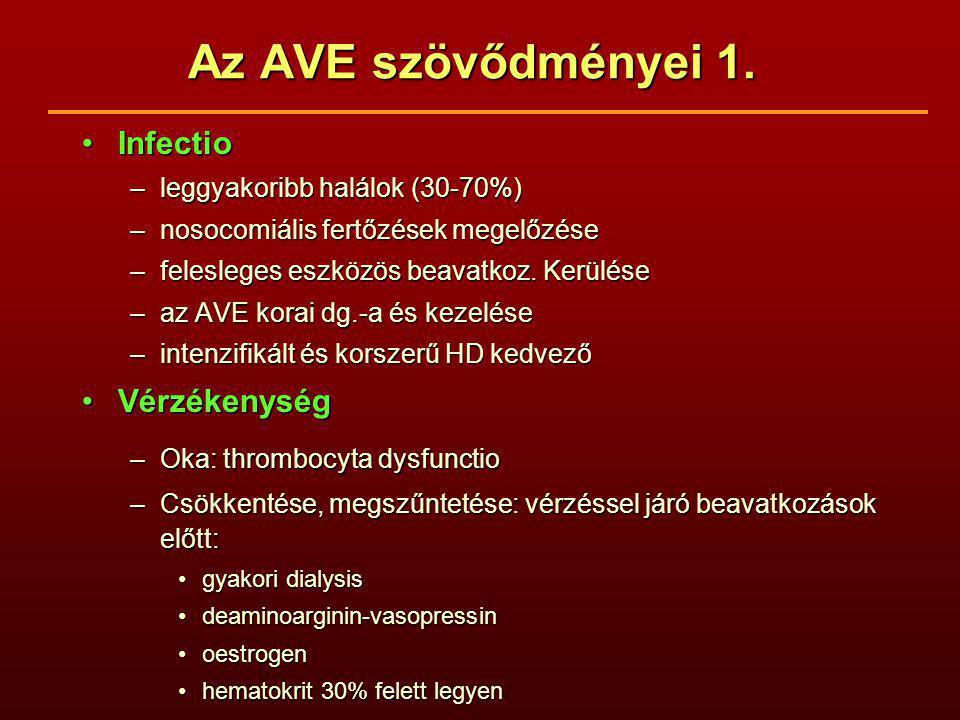 Az AVE szövődményei 1. Infectio Vérzékenység