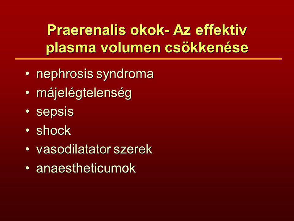 Praerenalis okok- Az effektiv plasma volumen csökkenése