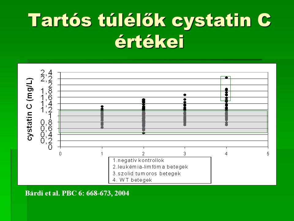 Tartós túlélők cystatin C értékei