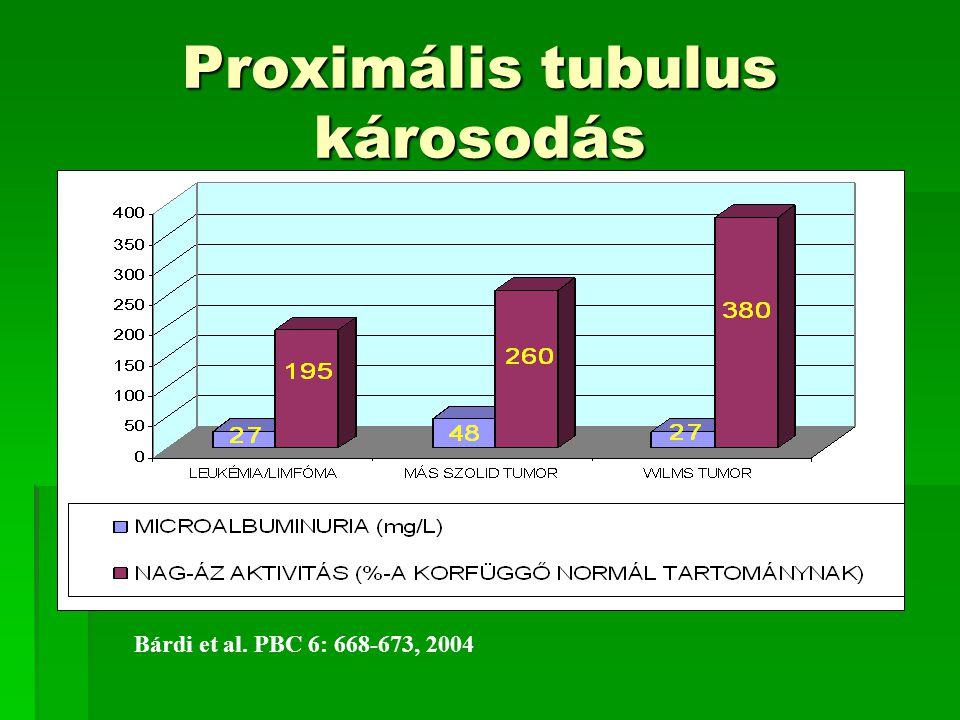 Proximális tubulus károsodás