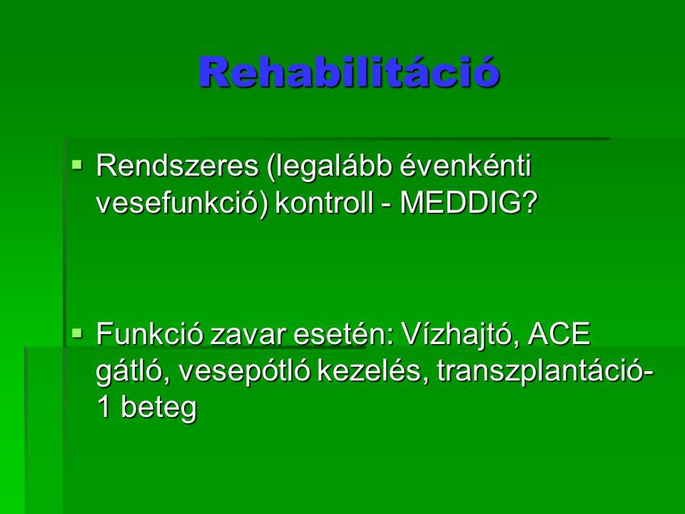 Rehabilitáció Rendszeres (legalább évenkénti vesefunkció) kontroll - MEDDIG