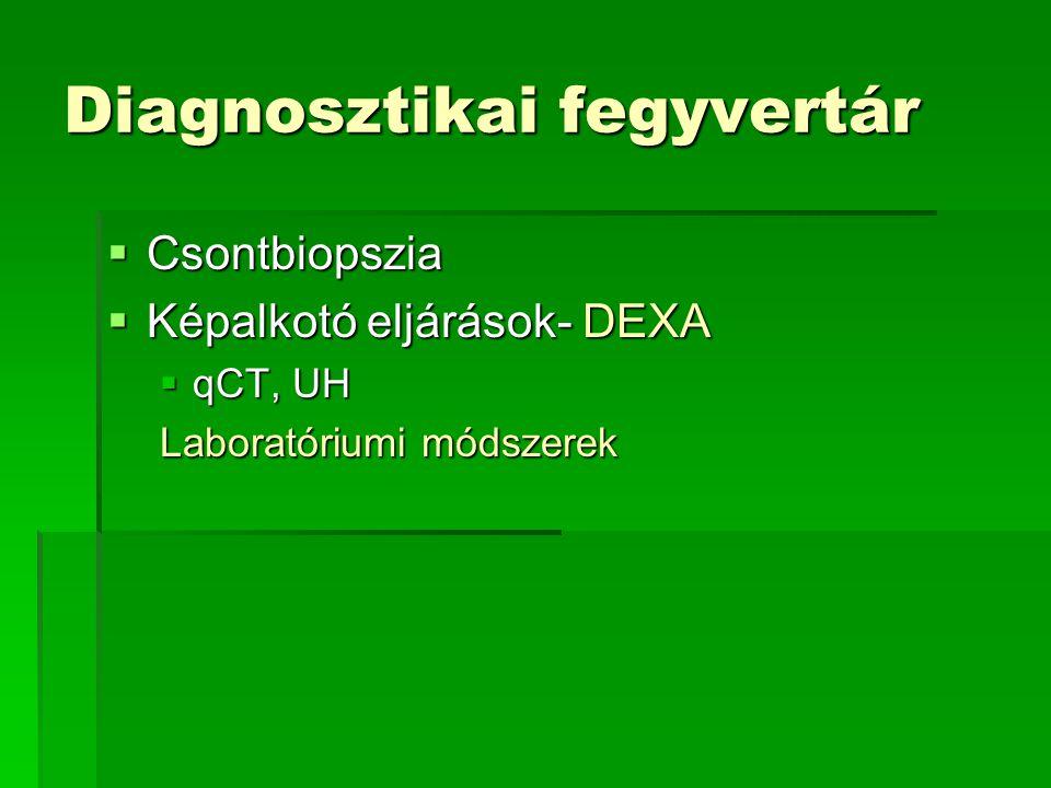 Diagnosztikai fegyvertár