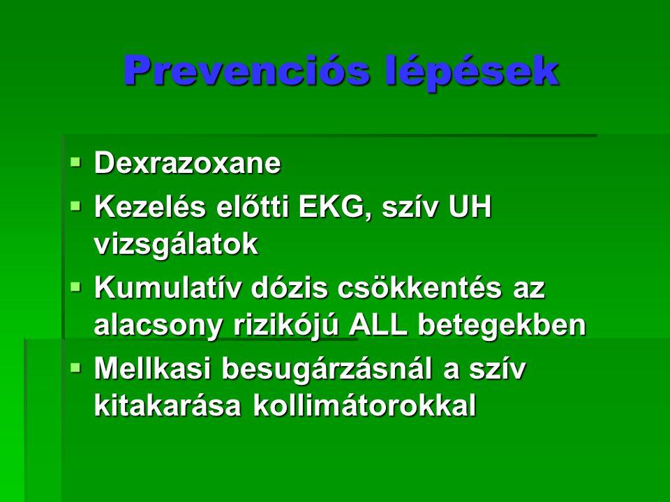 Prevenciós lépések Dexrazoxane Kezelés előtti EKG, szív UH vizsgálatok