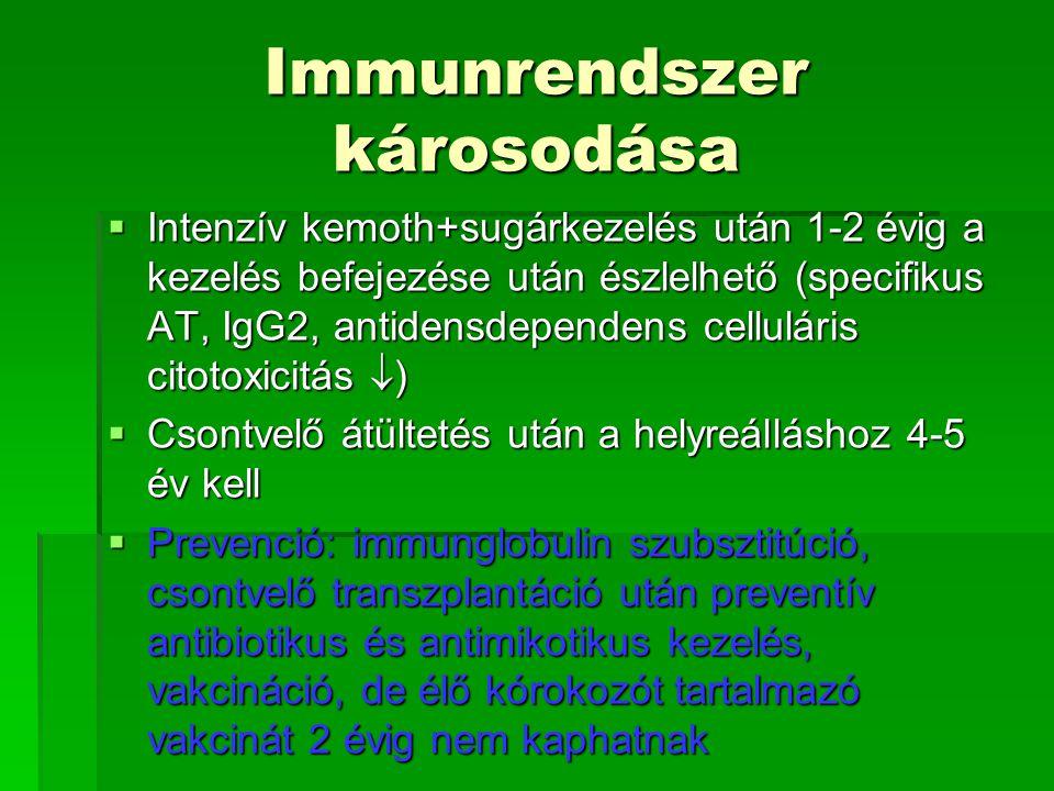 Immunrendszer károsodása