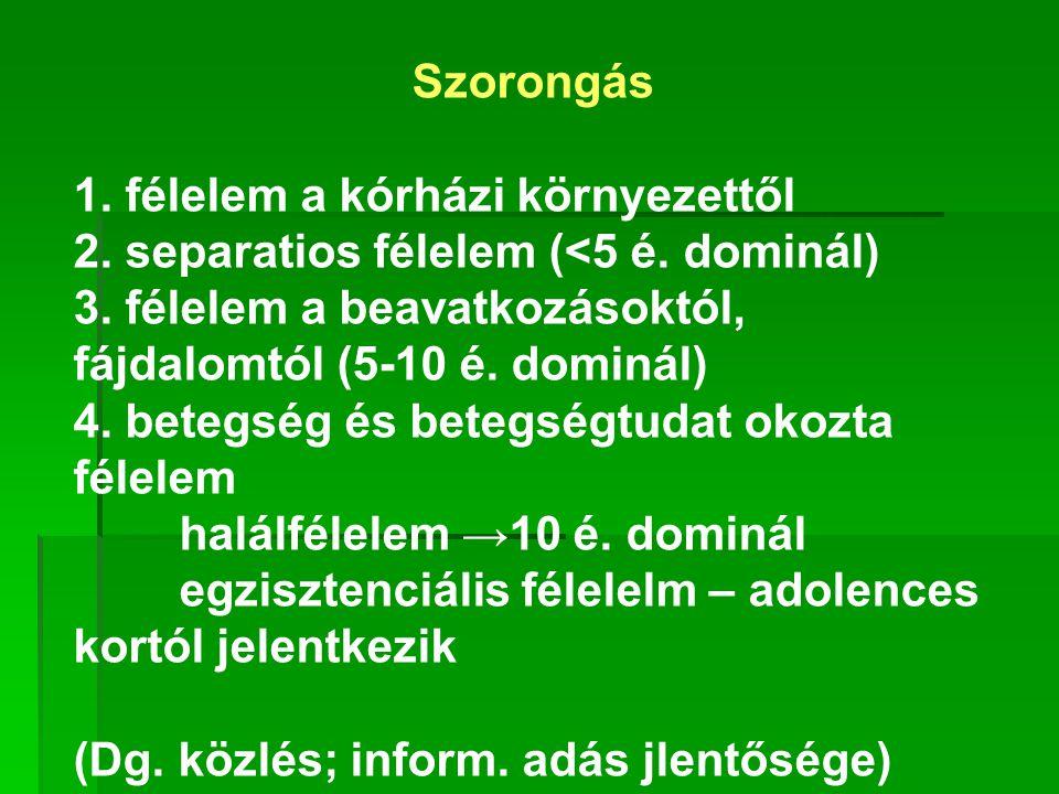 Szorongás 1. félelem a kórházi környezettől. 2. separatios félelem (<5 é. dominál) 3. félelem a beavatkozásoktól, fájdalomtól (5-10 é. dominál)
