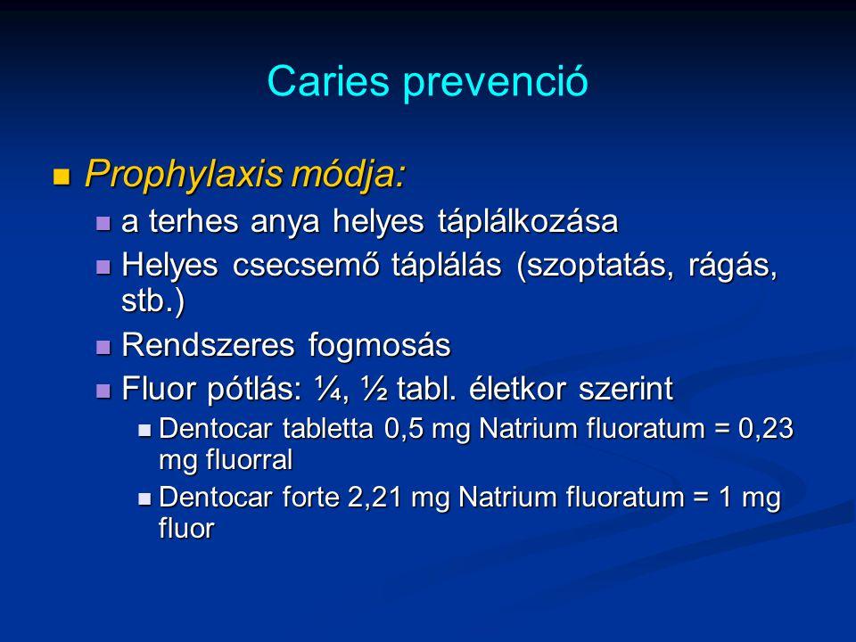 Caries prevenció Prophylaxis módja: a terhes anya helyes táplálkozása