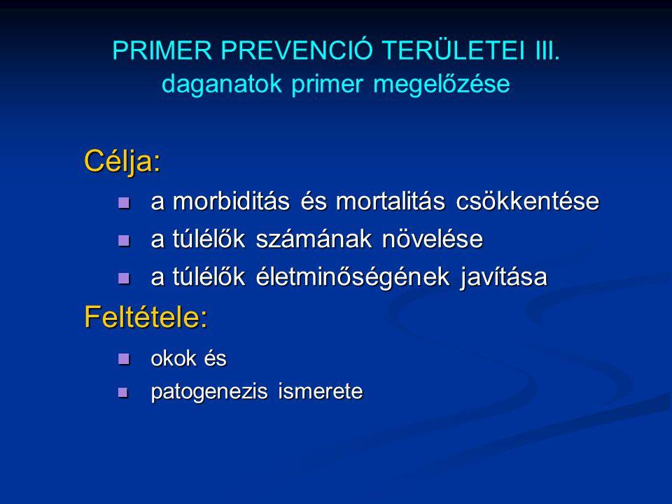 PRIMER PREVENCIÓ TERÜLETEI III. daganatok primer megelőzése