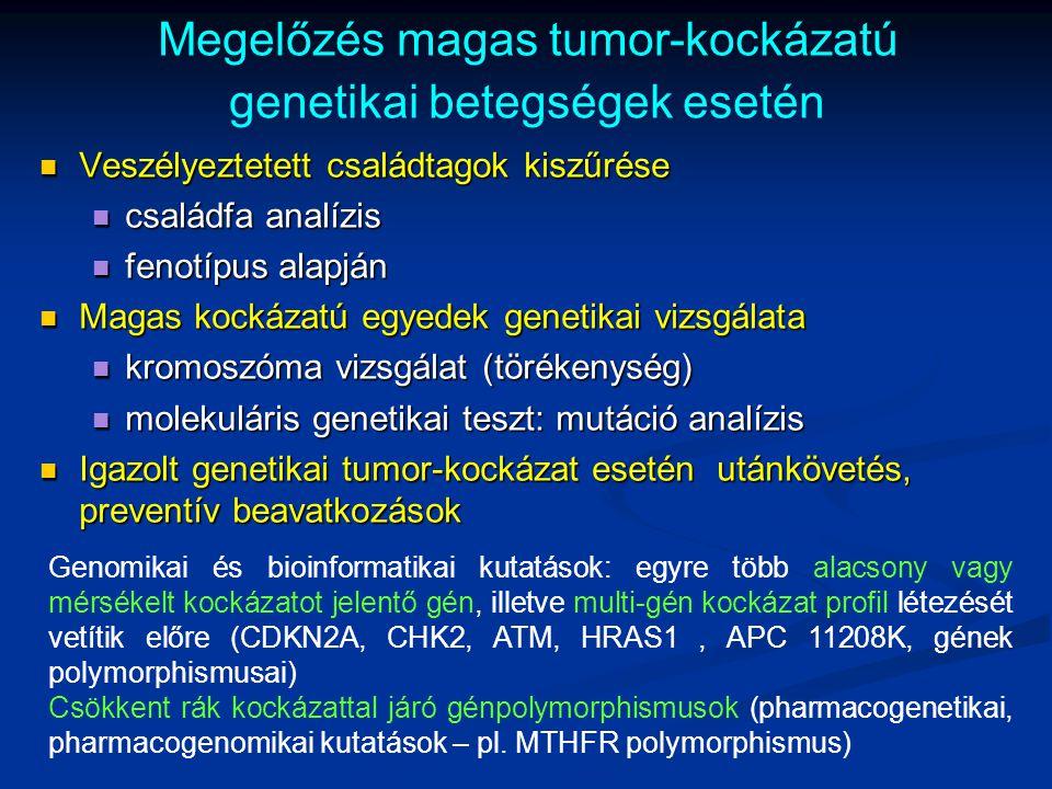 Megelőzés magas tumor-kockázatú genetikai betegségek esetén