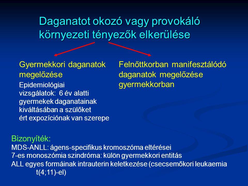 Daganatot okozó vagy provokáló környezeti tényezők elkerülése