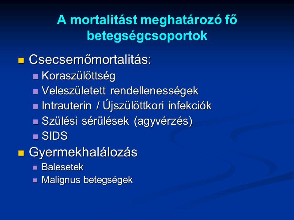 A mortalitást meghatározó fő betegségcsoportok