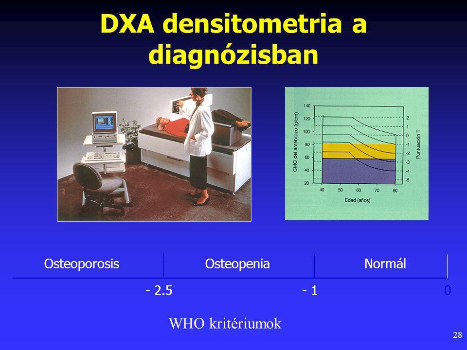 DXA densitometria a diagnózisban