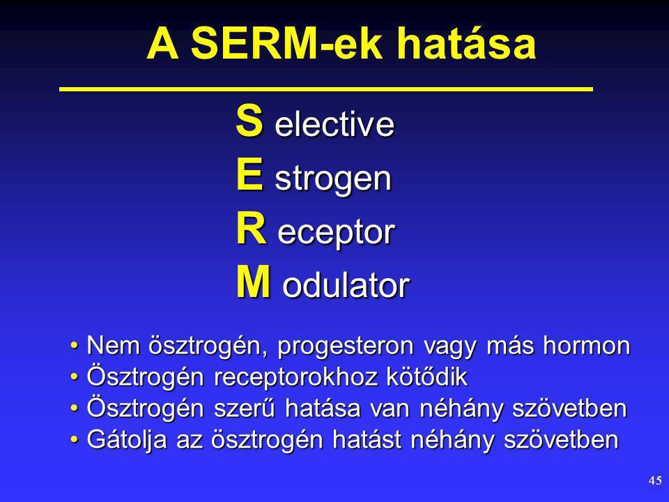 A SERM-ek hatása S elective E strogen R eceptor M odulator