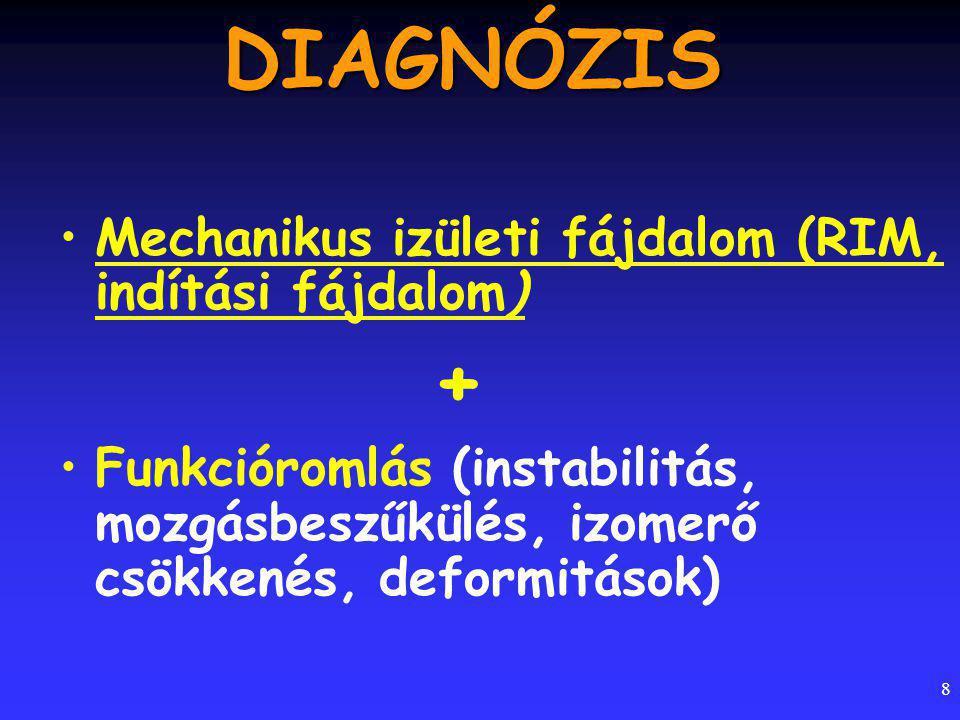 DIAGNÓZIS Mechanikus izületi fájdalom (RIM, indítási fájdalom) +