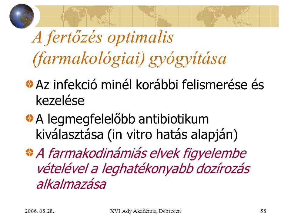 A fertőzés optimalis (farmakológiai) gyógyítása