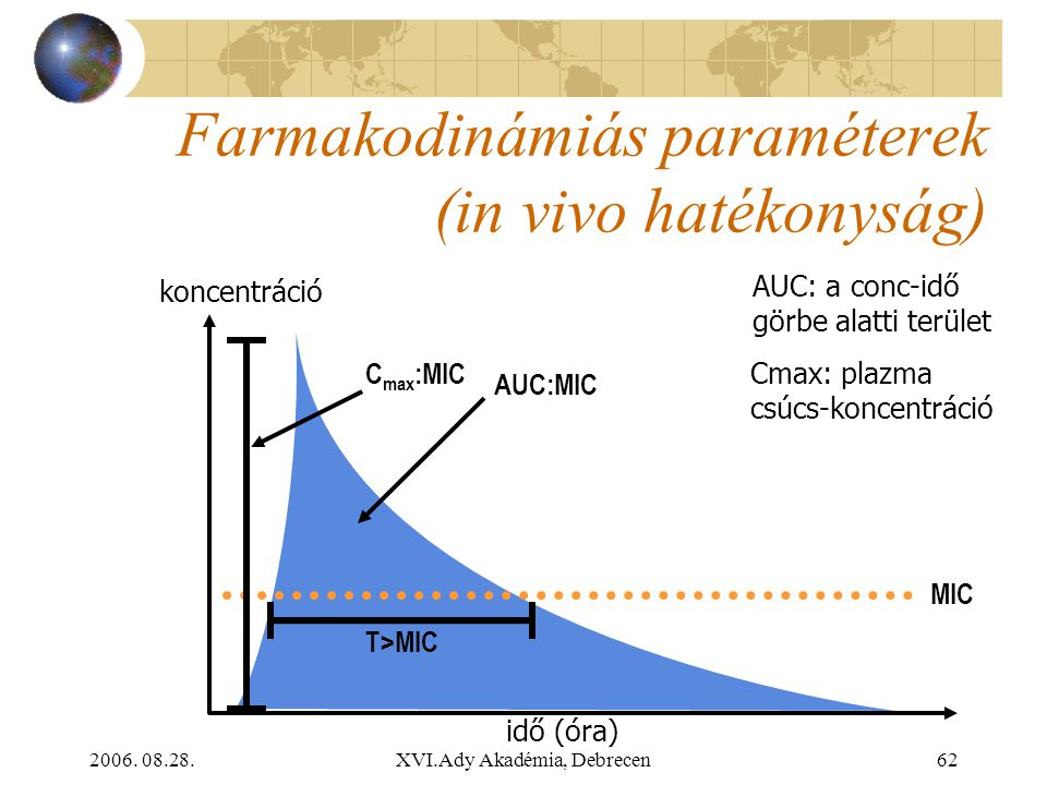 Farmakodinámiás paraméterek (in vivo hatékonyság)