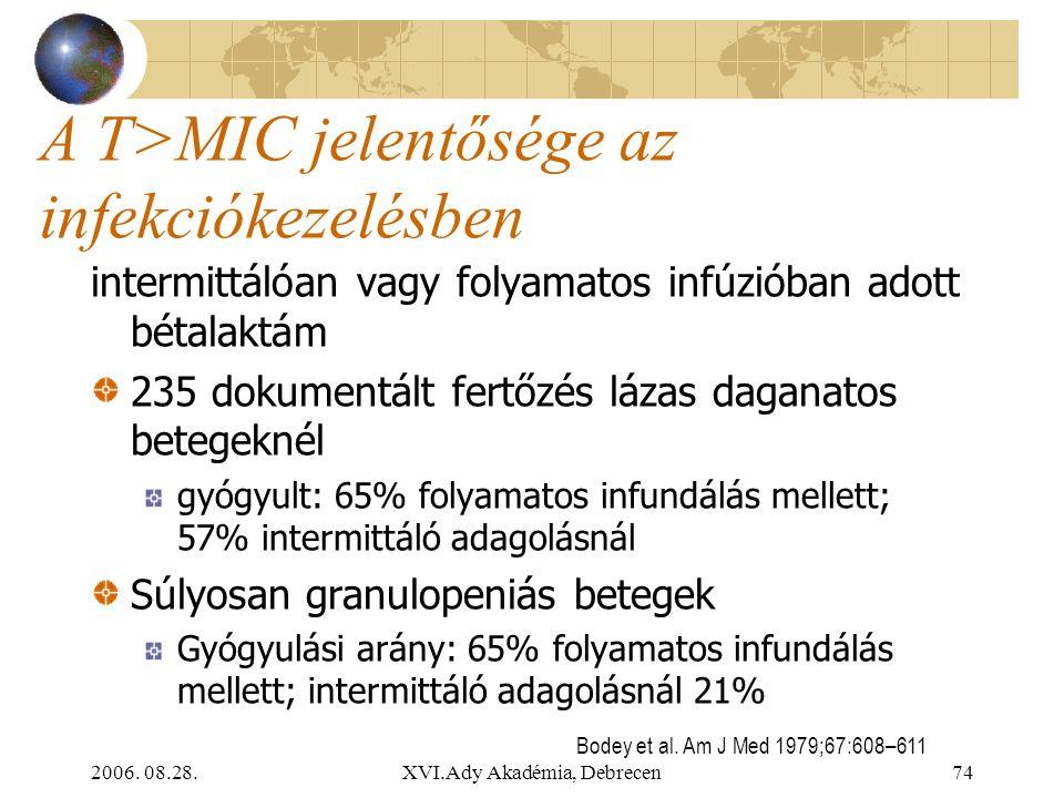 A T>MIC jelentősége az infekciókezelésben
