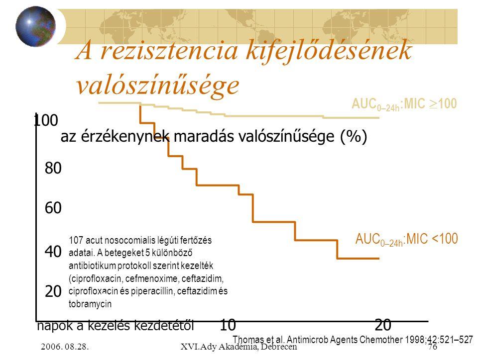 A rezisztencia kifejlődésének valószínűsége