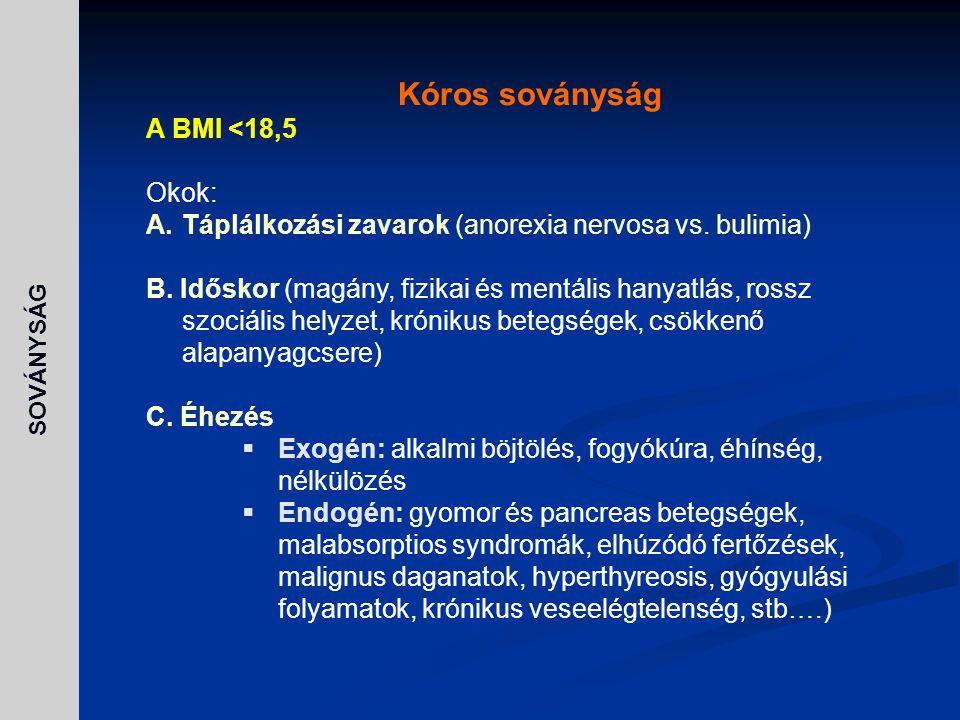 Kóros soványság A BMI <18,5 Okok:
