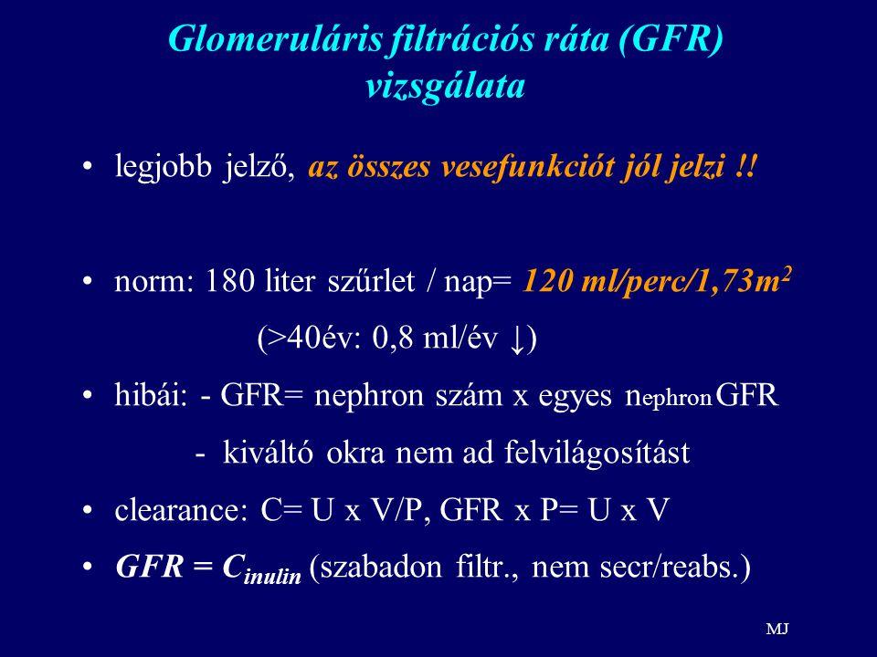 Glomeruláris filtrációs ráta (GFR) vizsgálata