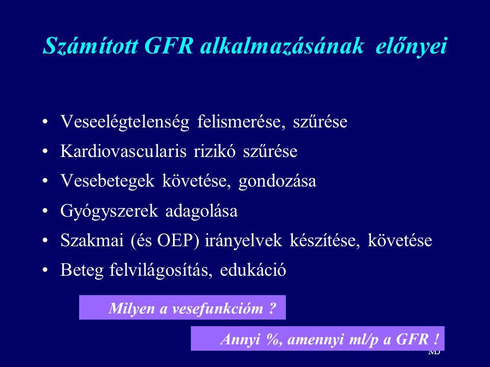 Számított GFR alkalmazásának előnyei