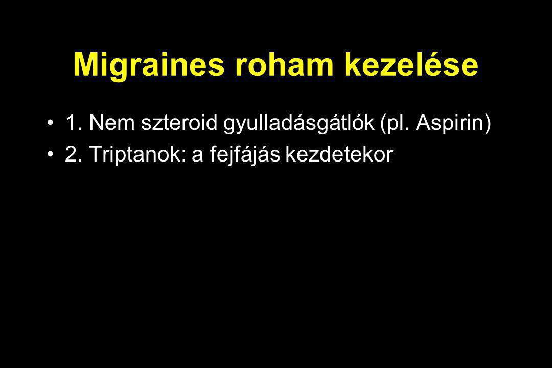 Migraines roham kezelése