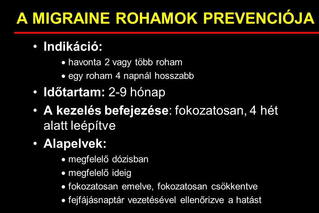 A MIGRAINE ROHAMOK PREVENCIÓJA