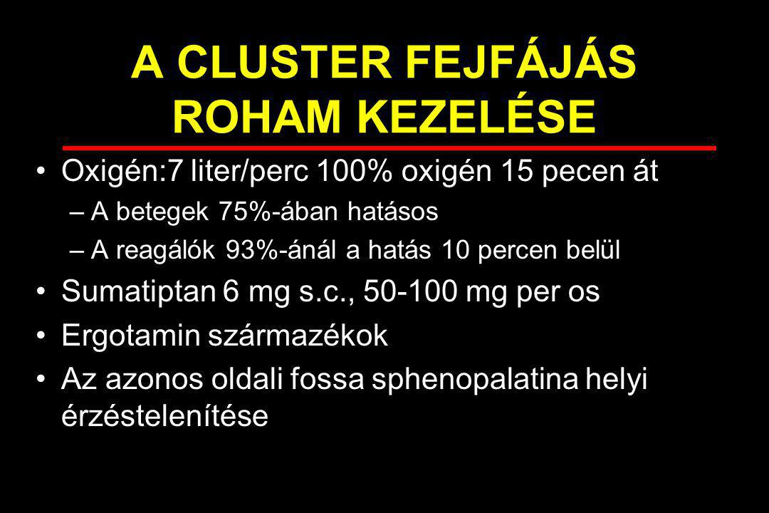 A CLUSTER FEJFÁJÁS ROHAM KEZELÉSE