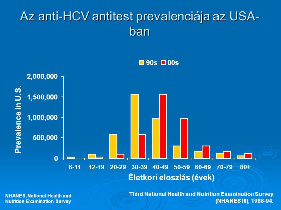 Az anti-HCV antitest prevalenciája az USA-ban