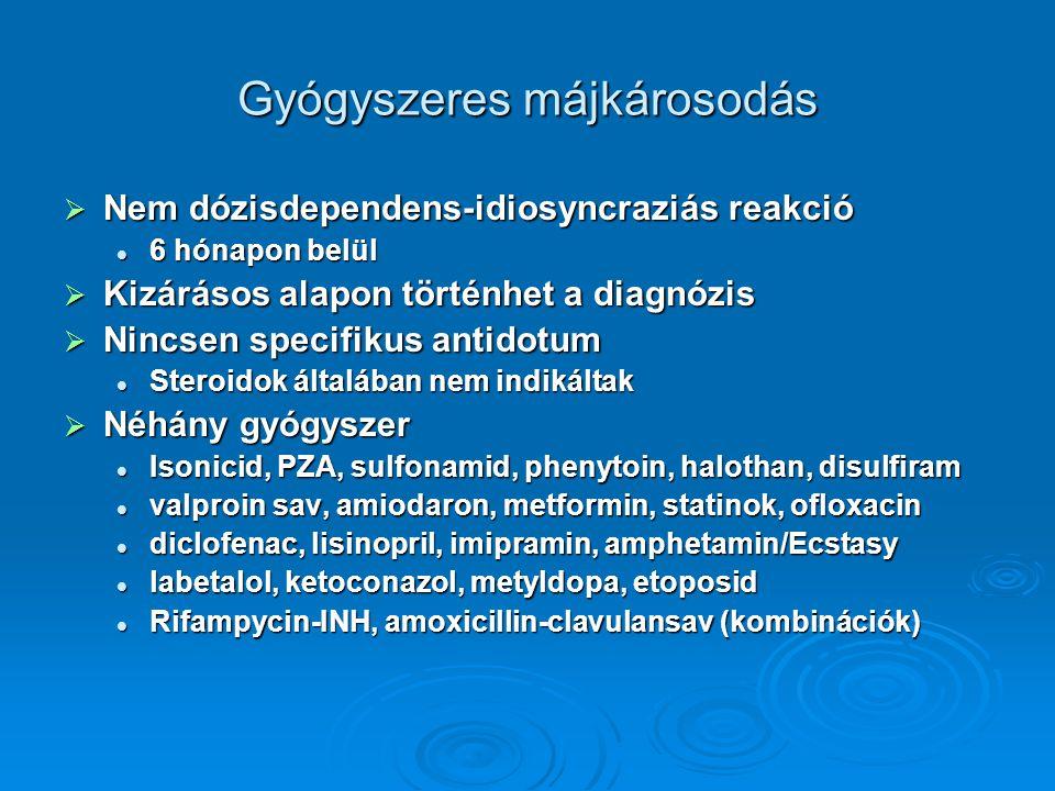 Gyógyszeres májkárosodás