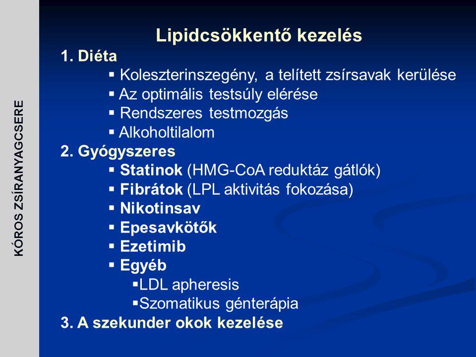 Lipidcsökkentő kezelés 1. Diéta