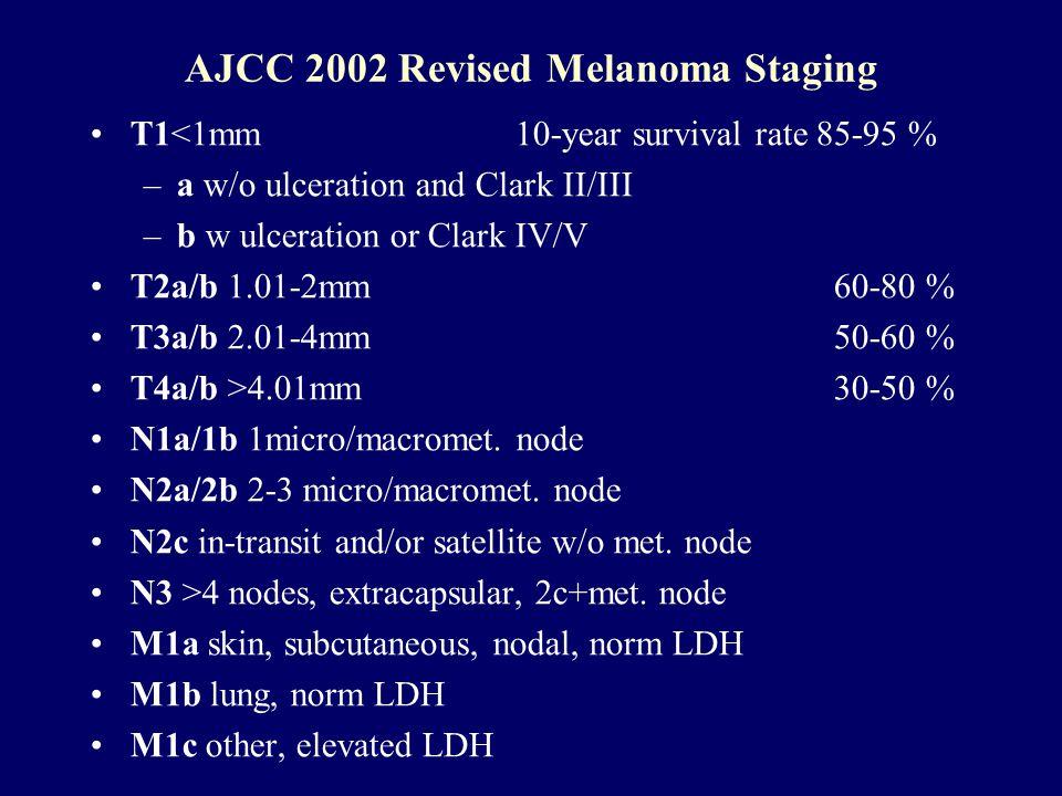 AJCC 2002 Revised Melanoma Staging