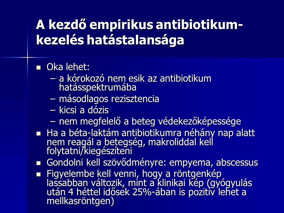 A kezdő empirikus antibiotikum-kezelés hatástalansága