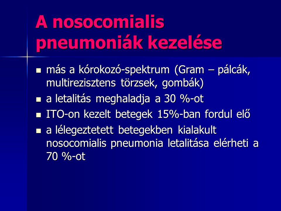 A nosocomialis pneumoniák kezelése