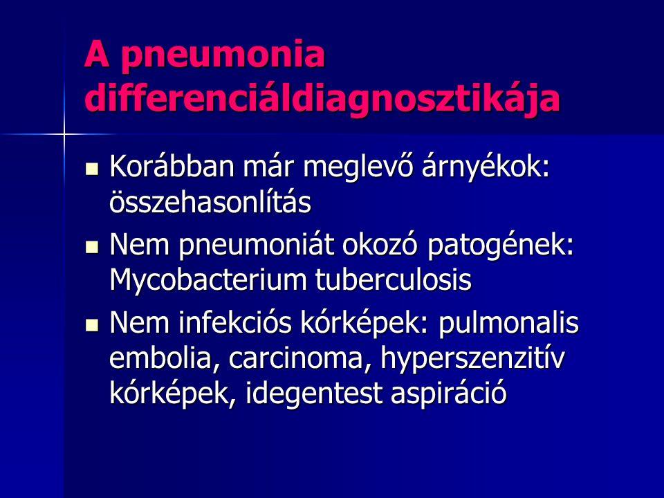 A pneumonia differenciáldiagnosztikája