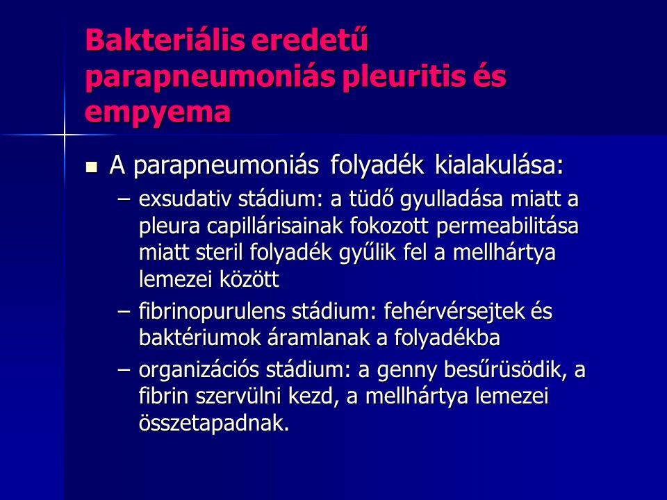 Bakteriális eredetű parapneumoniás pleuritis és empyema