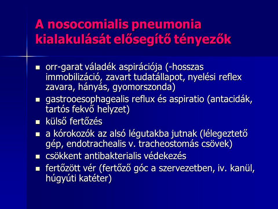 A nosocomialis pneumonia kialakulását elősegítő tényezők