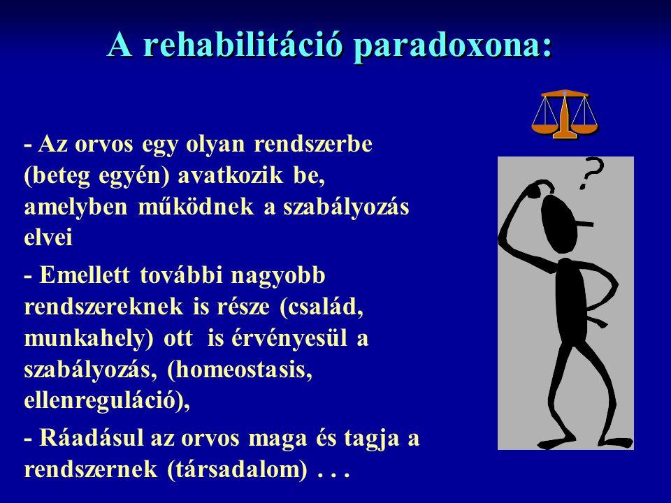 A rehabilitáció paradoxona: