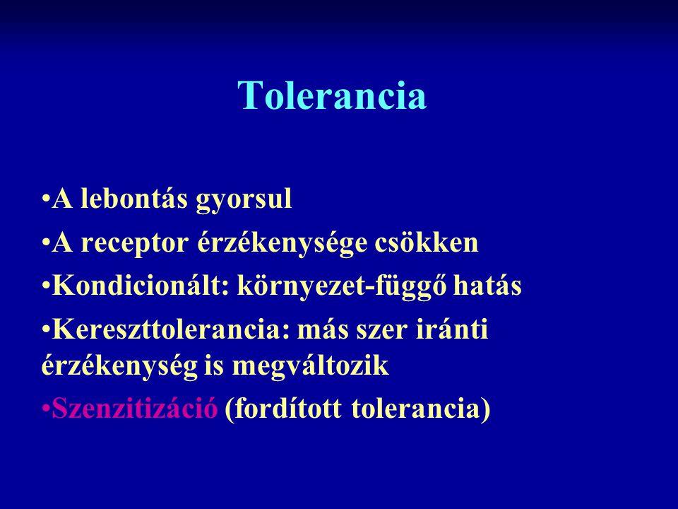 Tolerancia A lebontás gyorsul A receptor érzékenysége csökken
