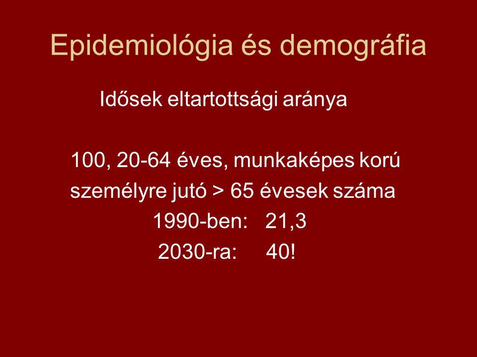 Epidemiológia és demográfia