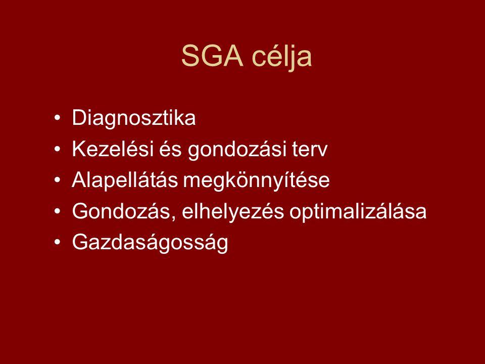 SGA célja Diagnosztika Kezelési és gondozási terv