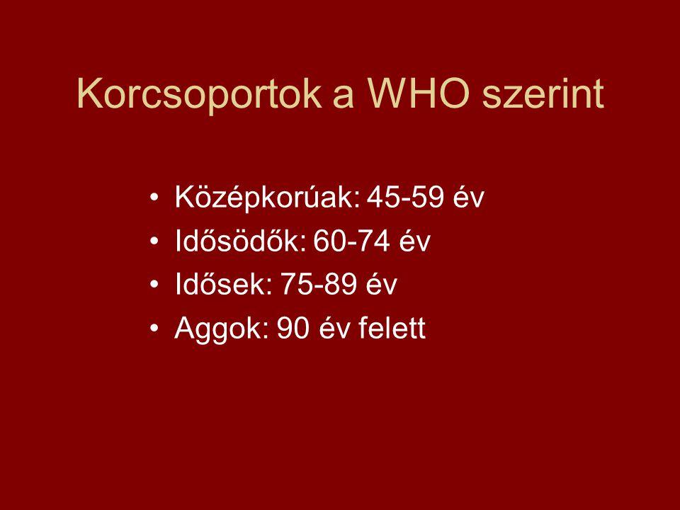 Korcsoportok a WHO szerint